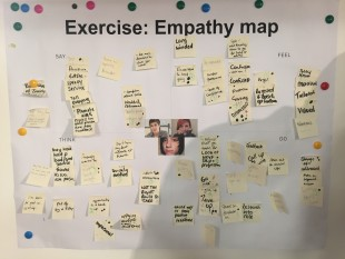 Empathy map results