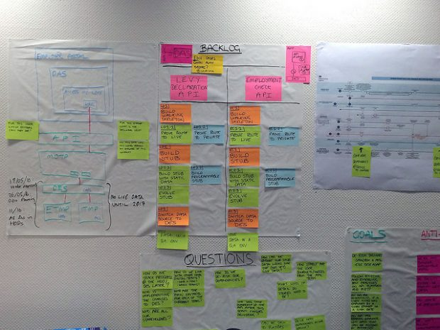 Our agile board for the HMRC API services
