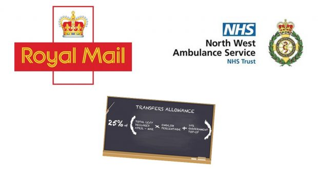 Royal Mail logo, North West Ambulance Service logo and the transfer allowance calculation
