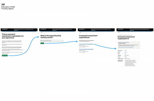 Prototype of GOV.UK pages: find an end-point assessment organisation for your apprentice and what is the apprenticeship training course. The service then displays a list of assessment organisations and their details
