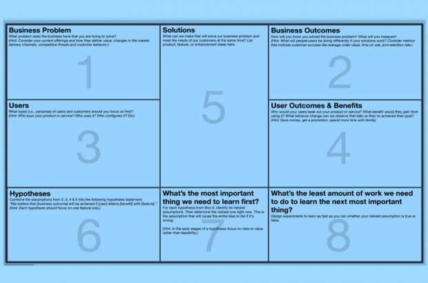 Lean UX canvas template containing 8 parts: 1. Business problem, 2. Business outcomes, 3. Users and customers, 4. User benefits, 5. Solution ideas, 6. Hypothesis, 7. What's the most important thing we need to learn first?, 8. What's the least amount of work we need to do to learn the next most important thing?